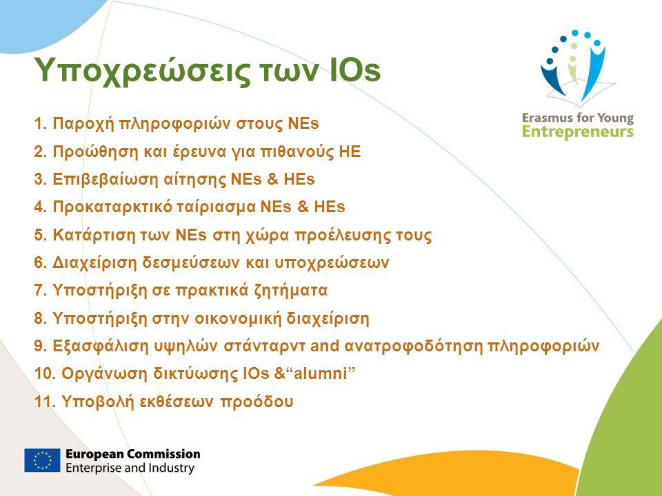 Υποχρεώσεις των IOs 1. Παροχή πληροφοριών στους NEs 2. Προώθηση και έρευνα για πιθανούς HE 3. Επιβεβαίωση αίτησης NEs & HEs 4. Προκαταρκτικό ταίριασμα