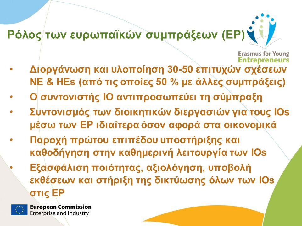 Ρόλος των ευρωπαϊκών συμπράξεων (EP) •Διοργάνωση και υλοποίηση 30-50 επιτυχών σχέσεων ΝΕ & ΗΕs (από τις οποίες 50 % με άλλες συμπράξεις) •Ο συντονιστή