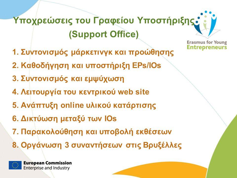 Υποχρεώσεις του Γραφείου Υποστήριξης (Support Office) 1. Συντονισμός μάρκετινγκ και προώθησης 2. Καθοδήγηση και υποστήριξη EPs/IOs 3. Συντονισμός και