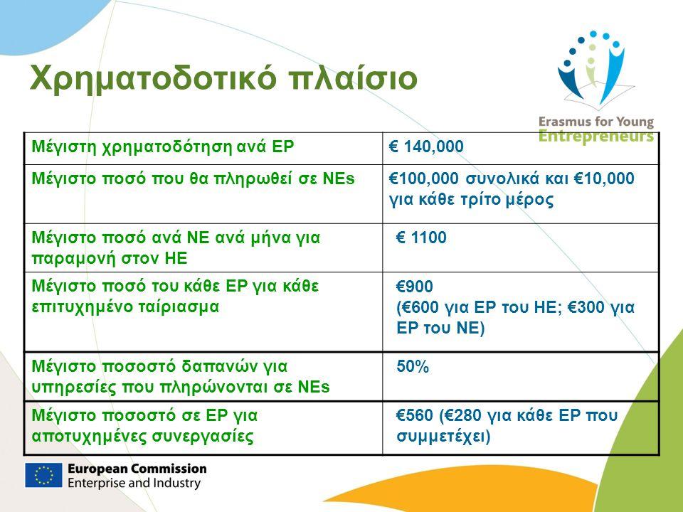 Χρηματοδοτικό πλαίσιο Μέγιστη χρηματοδότηση ανά EP€ 140,000 Μέγιστο ποσό που θα πληρωθεί σε NEs€100,000 συνολικά και €10,000 για κάθε τρίτο μέρος Μέγι