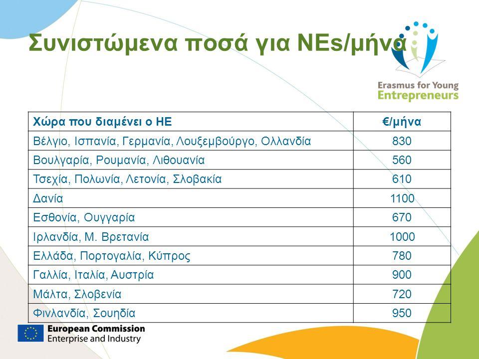 Συνιστώμενα ποσά για NΕs/μήνα Χώρα που διαμένει ο HE€/μήνα Βέλγιο, Ισπανία, Γερμανία, Λουξεμβούργο, Ολλανδία830 Βουλγαρία, Ρουμανία, Λιθουανία560 Τσεχία, Πολωνία, Λετονία, Σλοβακία610 Δανία1100 Εσθονία, Ουγγαρία670 Ιρλανδία, Μ.