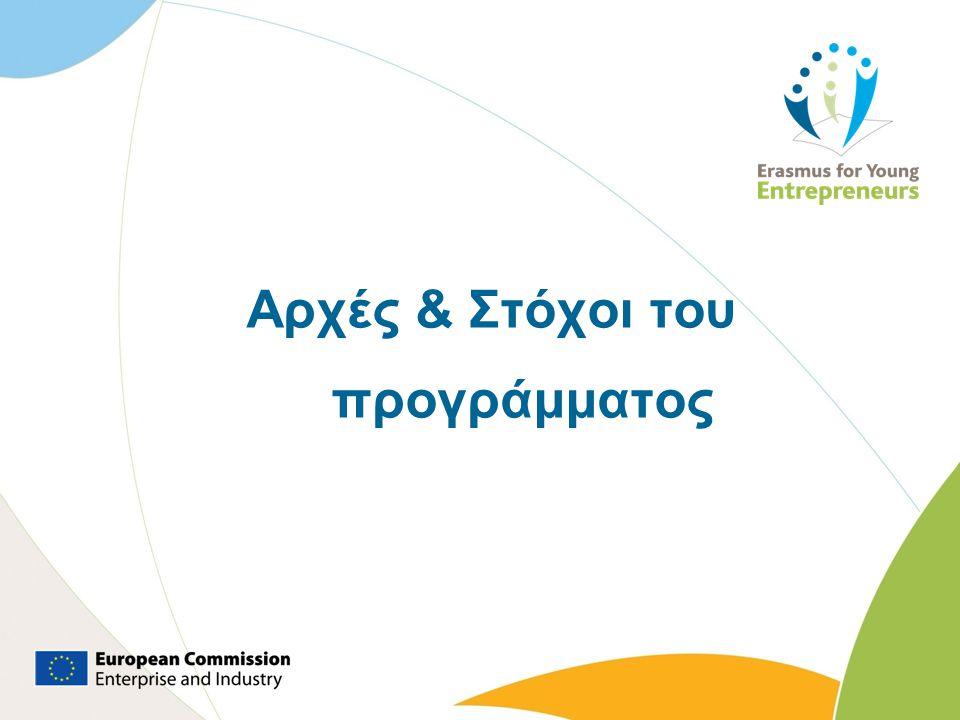 Ρόλος των ευρωπαϊκών συμπράξεων (EP) •Διοργάνωση και υλοποίηση 30-50 επιτυχών σχέσεων ΝΕ & ΗΕs (από τις οποίες 50 % με άλλες συμπράξεις) •Ο συντονιστής IO αντιπροσωπεύει τη σύμπραξη •Συντονισμός των διοικητικών διεργασιών για τους IOs μέσω των EP ιδιαίτερα όσον αφορά στα οικονομικά •Παροχή πρώτου επιπέδου υποστήριξης και καθοδήγηση στην καθημερινή λειτουργία των IOs •Εξασφάλιση ποιότητας, αξιολόγηση, υποβολή εκθέσεων και στήριξη της δικτύωσης όλων των IOs στις EP