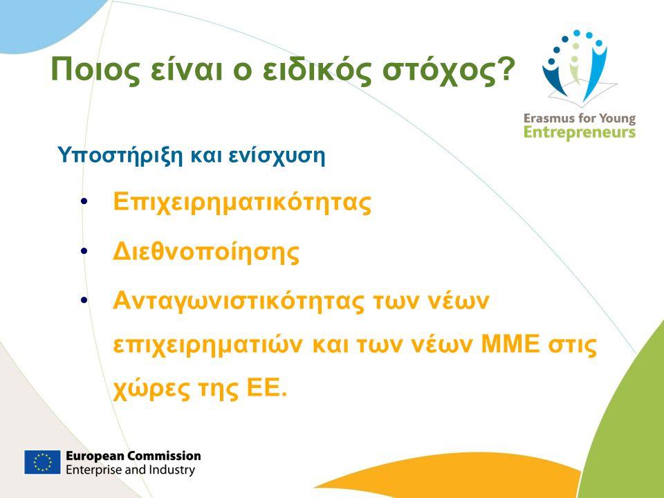 Διαμονή 1-6 μήνες 870 Νέοι επιχειρηματίες 870 Επιχειρηματίες υποδοχής σε άλλη χώρα μέλος της ΕΕ Η Ευρωπαϊκή Επιτροπή σε συνεργασία με - Ένα Γραφείο Υποστήριξης σε Ευρωπαϊκό επίπεδο (SO) - 22 Συμπράξεις - 105 ενδιάμεσους οργανισμούς (IOs) σε εθνικό/ περιφερειακό επίπεδο Συντονισμός Υποστήριξη Εύρεση του κατάλληλου Υποστήριξη μετακίνησης Ανταλλαγές εμπειριών, διείσδυση στην αγορά, δικτύωση, κατάρτιση