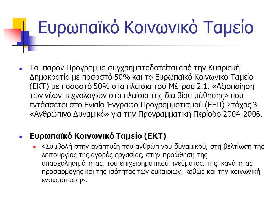 Ευρωπαϊκό Κοινωνικό Ταμείο  To παρόν Πρόγραμμα συγχρηματοδοτείται από την Κυπριακή Δημοκρατία με ποσοστό 50% και το Ευρωπαϊκό Κοινωνικό Ταμείο (ΕΚΤ) με ποσοστό 50% στα πλαίσια του Μέτρου 2.1.