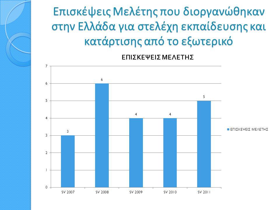Επισκέψεις Μελέτης που διοργανώθηκαν στην Ελλάδα για στελέχη εκπαίδευσης και κατάρτισης από το εξωτερικό