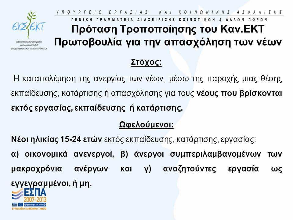 Πρόταση Τροποποίησης του Καν.ΕΚΤ Πρωτοβουλία για την απασχόληση των νέων Στόχος: Η καταπολέμηση της ανεργίας των νέων, μέσω της παροχής μιας θέσης εκπ