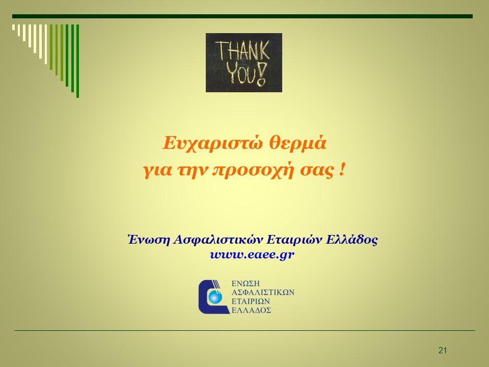 Ευχαριστώ θερμά για την προσοχή σας ! 21 Ένωση Ασφαλιστικών Εταιριών Ελλάδος www.eaee.gr