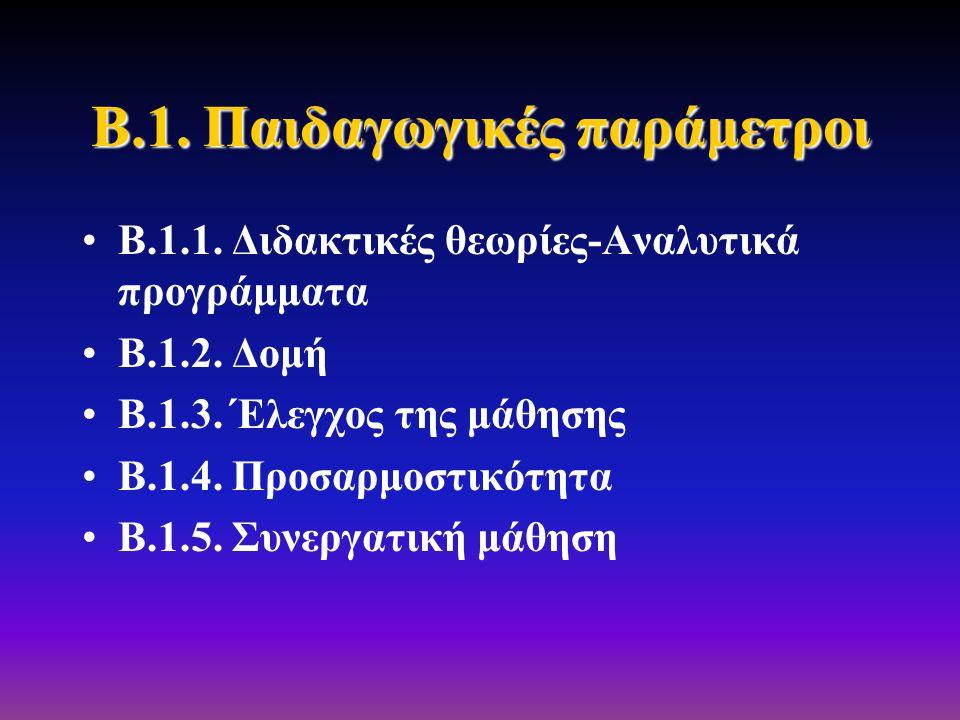 Β.1. Παιδαγωγικές παράμετροι •Β.1.1. Διδακτικές θεωρίες-Αναλυτικά προγράμματα •Β.1.2.