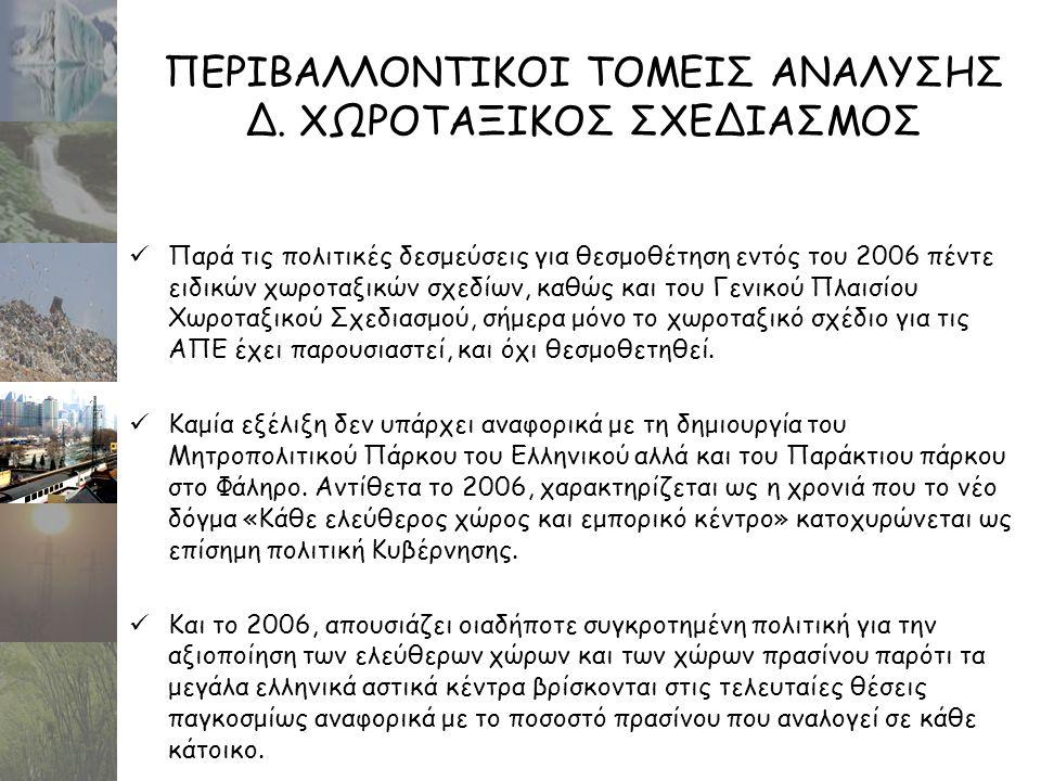 ΠΕΡΙΒΑΛΛΟΝΤΙΚΟΙ ΤΟΜΕΙΣ ΑΝΑΛΥΣΗΣ Δ. ΧΩΡΟΤΑΞΙΚΟΣ ΣΧΕΔΙΑΣΜΟΣ  Παρά τις πολιτικές δεσμεύσεις για θεσμοθέτηση εντός του 2006 πέντε ειδικών χωροταξικών σχε