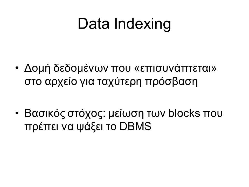 Data Indexing •Δομή δεδομένων που «επισυνάπτεται» στο αρχείο για ταχύτερη πρόσβαση •Βασικός στόχος: μείωση των blocks που πρέπει να ψάξει το DBMS