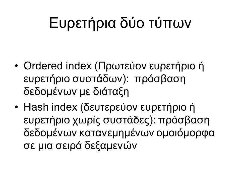 Ευρετήρια δύο τύπων •Ordered index (Πρωτεύον ευρετήριο ή ευρετήριο συστάδων): πρόσβαση δεδομένων με διάταξη •Hash index (δευτερεύον ευρετήριο ή ευρετήριο χωρίς συστάδες): πρόσβαση δεδομένων κατανεμημένων ομοιόμορφα σε μια σειρά δεξαμενών