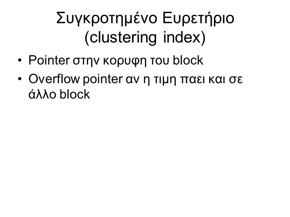 •Pointer στην κορυφη του block •Overflow pointer αν η τιμη παει και σε άλλο block