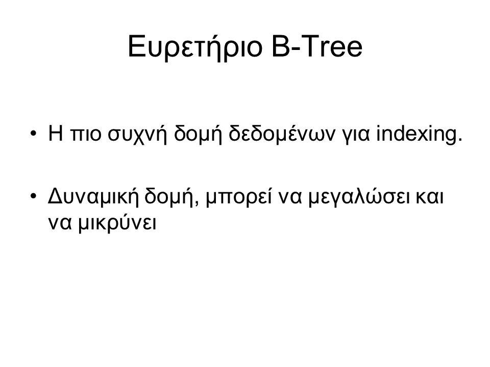Ευρετήριο B-Tree •Η πιο συχνή δομή δεδομένων για indexing. •Δυναμική δομή, μπορεί να μεγαλώσει και να μικρύνει