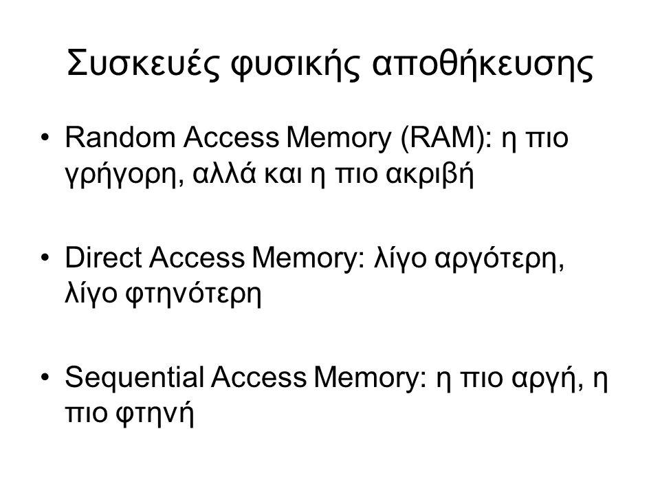 Συσκευές φυσικής αποθήκευσης •Random Access Memory (RAM): η πιο γρήγορη, αλλά και η πιο ακριβή •Direct Access Memory: λίγο αργότερη, λίγο φτηνότερη •Sequential Access Memory: η πιο αργή, η πιο φτηνή