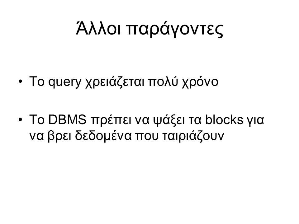 Άλλοι παράγοντες •Το query χρειάζεται πολύ χρόνο •Το DBMS πρέπει να ψάξει τα blocks για να βρει δεδομένα που ταιριάζουν