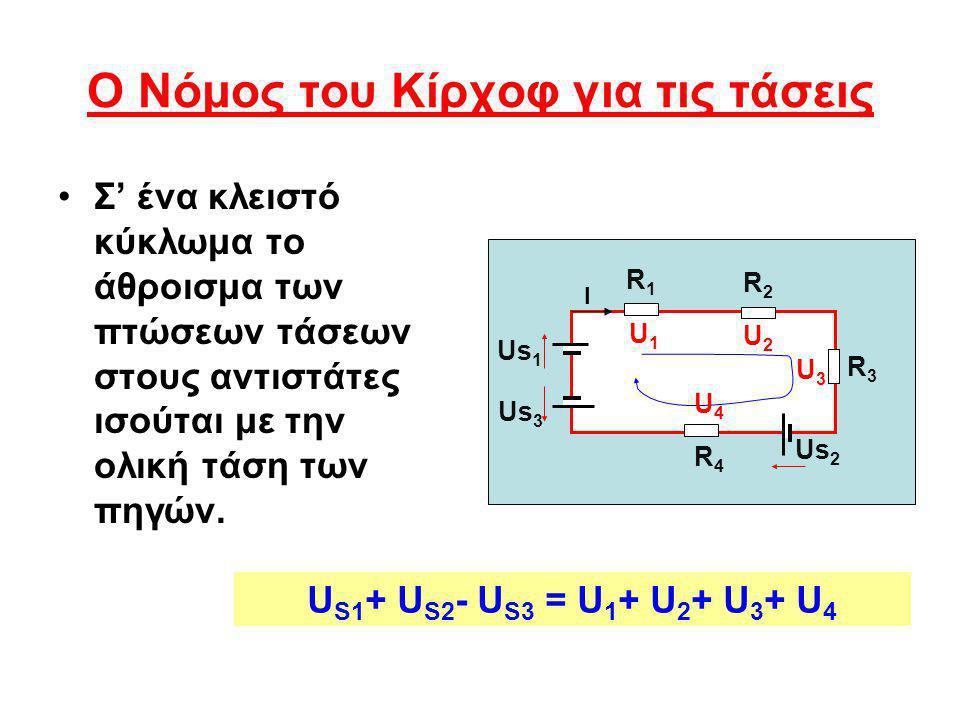 Ο Νόμος του Κίρχοφ για τις τάσεις •Σ•Σ' ένα κλειστό κύκλωμα το άθροισμα των πτώσεων τάσεων στους αντιστάτες ισούται με την ολική τάση των πηγών. U S1