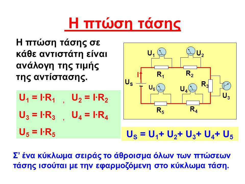 H πτώση τάσης Η πτώση τάσης σε κάθε αντιστάτη είναι ανάλογη της τιμής της αντίστασης. R1R1 R2R2 R5R5 R4R4 R3R3 USUS I U1U1 U2U2 U3U3 U4U4 U5U5 Σ' ένα