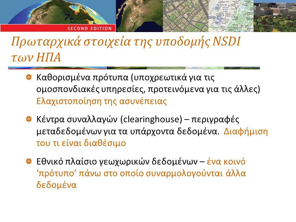 Πρωταρχικά στοιχεία της υποδομής NSDI των ΗΠΑ Καθορισμένα πρότυπα (υποχρεωτικά για τις ομοσπονδιακές υπηρεσίες, προτεινόμενα για τις άλλες) Ελαχιστοποίηση της ασυνέπειας Κέντρα συναλλαγών (clearinghouse) – περιγραφές μεταδεδομένων για τα υπάρχοντα δεδομένα.