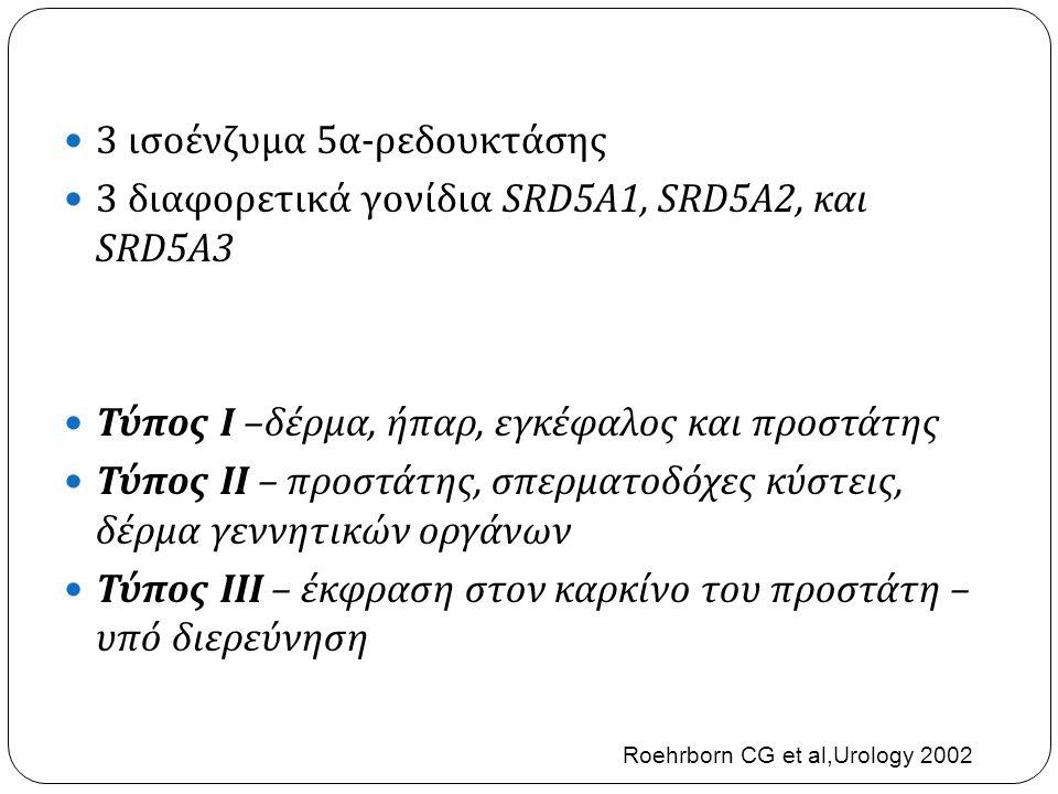  3 ισοένζυμα 5 α - ρεδουκτάσης  3 διαφορετικά γονίδια SRD5A1, SRD5A2, και SRD5A3  Τύπος Ι – δέρμα, ήπαρ, εγκέφαλος και προστάτης  Τύπος ΙΙ – προστάτης, σπερματοδόχες κύστεις, δέρμα γεννητικών οργάνων  Τύπος ΙΙΙ – έκφραση στον καρκίνο του προστάτη – υπό διερεύνηση Roehrborn CG et al,Urology 2002