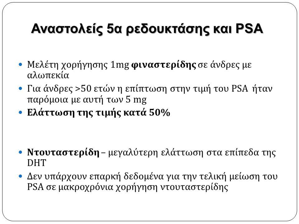  Μελέτη χορήγησης 1mg φιναστερίδης σε άνδρες με αλωπεκία  Για άνδρες >50 ετών η επίπτωση στην τιμή του PSA ήταν παρόμοια με αυτή των 5 mg  Ελάττωση της τιμής κατά 50%  Ντουταστερίδη – μεγαλύτερη ελάττωση στα επίπεδα της DHT  Δεν υπάρχουν επαρκή δεδομένα για την τελική μείωση του PSA σε μακροχρόνια χορήγηση ντουταστερίδης Αναστολείς 5α ρεδουκτάσης και PSA