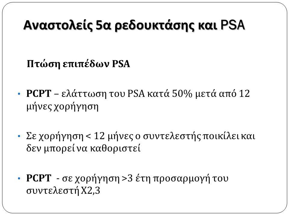 Πτώση επιπέδων PSA • PCPT – ελάττωση του PSA κατά 50% μετά από 12 μήνες χορήγηση • Σε χορήγηση < 12 μήνες ο συντελεστής ποικίλει και δεν μπορεί να καθοριστεί • PCPT - σε χορήγηση >3 έτη προσαρμογή του συντελεστή Χ 2,3