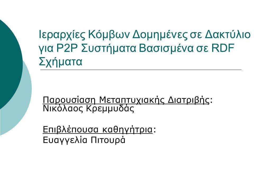 Ιεραρχίες Κόμβων Δομημένες σε Δακτύλιο για Ρ2Ρ Συστήματα Βασισμένα σε RDF Σχήματα Παρουσίαση Μεταπτυχιακής Διατριβής: Νικόλαος Κρεμμυδάς Επιβλέπουσα καθηγήτρια: Ευαγγελία Πιτουρά