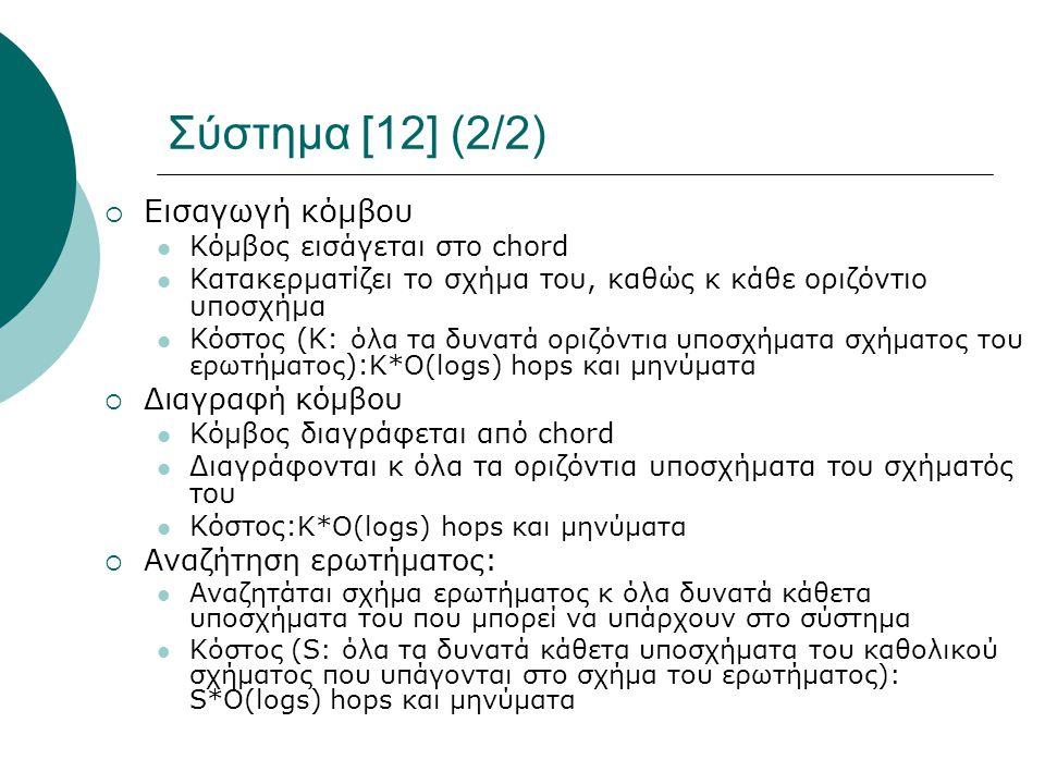 Σύστημα [12] (2/2)  Εισαγωγή κόμβου  Κόμβος εισάγεται στο chord  Κατακερματίζει το σχήμα του, καθώς κ κάθε οριζόντιο υποσχήμα  Κόστος (Κ: όλα τα δυνατά οριζόντια υποσχήματα σχήματος του ερωτήματος ): K*O(logs) hops και μηνύματα  Διαγραφή κόμβου  Κόμβος διαγράφεται από chord  Διαγράφονται κ όλα τα οριζόντια υποσχήματα του σχήματός του  Κόστος: K*O(logs) hops και μηνύματα  Αναζήτηση ερωτήματος:  Αναζητάται σχήμα ερωτήματος κ όλα δυνατά κάθετα υποσχήματα του που μπορεί να υπάρχουν στο σύστημα  Κόστος (S: όλα τα δυνατά κάθετα υποσχήματα του καθολικού σχήματος που υπάγονται στο σχήμα του ερωτήματος): S*Ο(logs) hops και μηνύματα