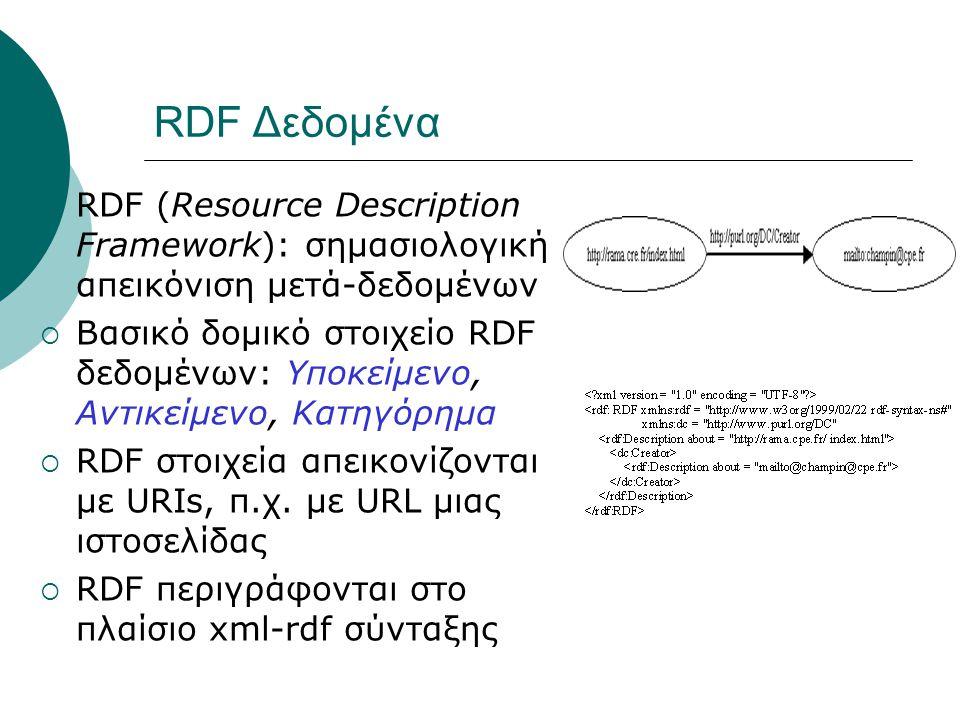 RDF Δεδομένα  RDF (Resource Description Framework): σημασιολογική απεικόνιση μετά-δεδομένων  Βασικό δομικό στοιχείο RDF δεδομένων: Υποκείμενο, Αντικ
