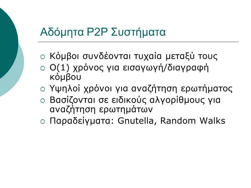 Αδόμητα Ρ2Ρ Συστήματα  Κόμβοι συνδέονται τυχαία μεταξύ τους  Ο(1) χρόνος για εισαγωγή/διαγραφή κόμβου  Υψηλοί χρόνοι για αναζήτηση ερωτήματος  Βασίζονται σε ειδικούς αλγορίθμους για αναζήτηση ερωτημάτων  Παραδείγματα: Gnutella, Random Walks