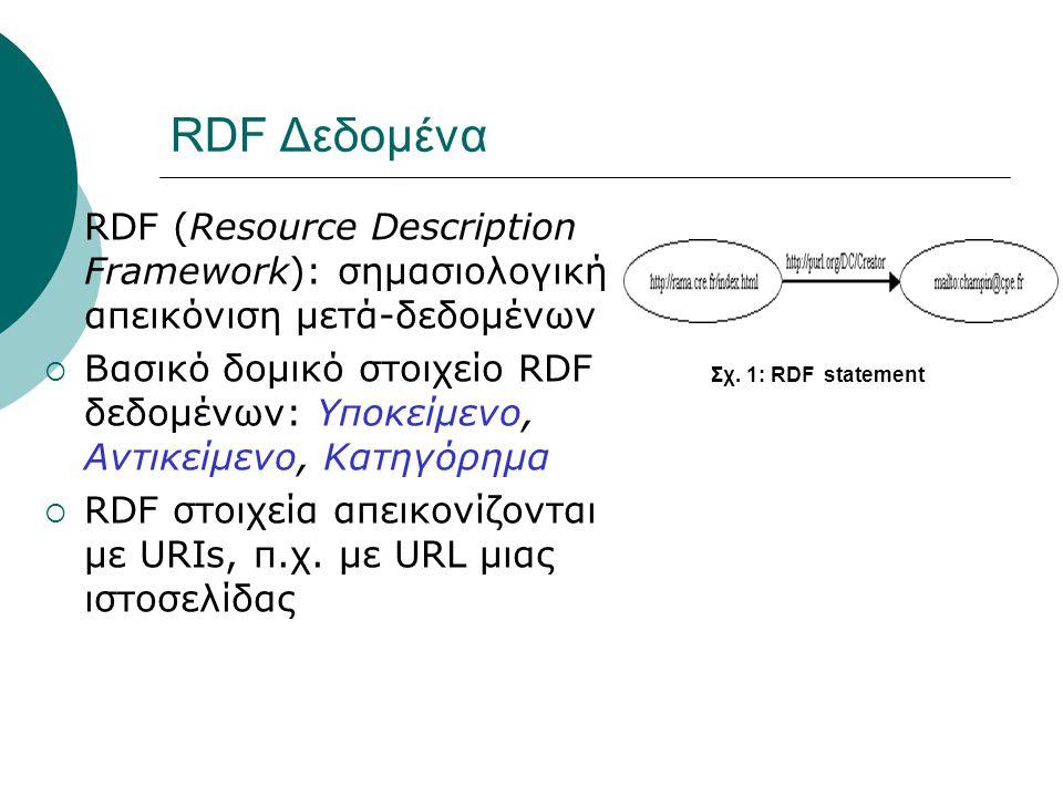 RDF Δεδομένα  RDF (Resource Description Framework): σημασιολογική απεικόνιση μετά-δεδομένων  Βασικό δομικό στοιχείο RDF δεδομένων: Υποκείμενο, Αντικείμενο, Κατηγόρημα  RDF στοιχεία απεικονίζονται με URIs, π.χ.