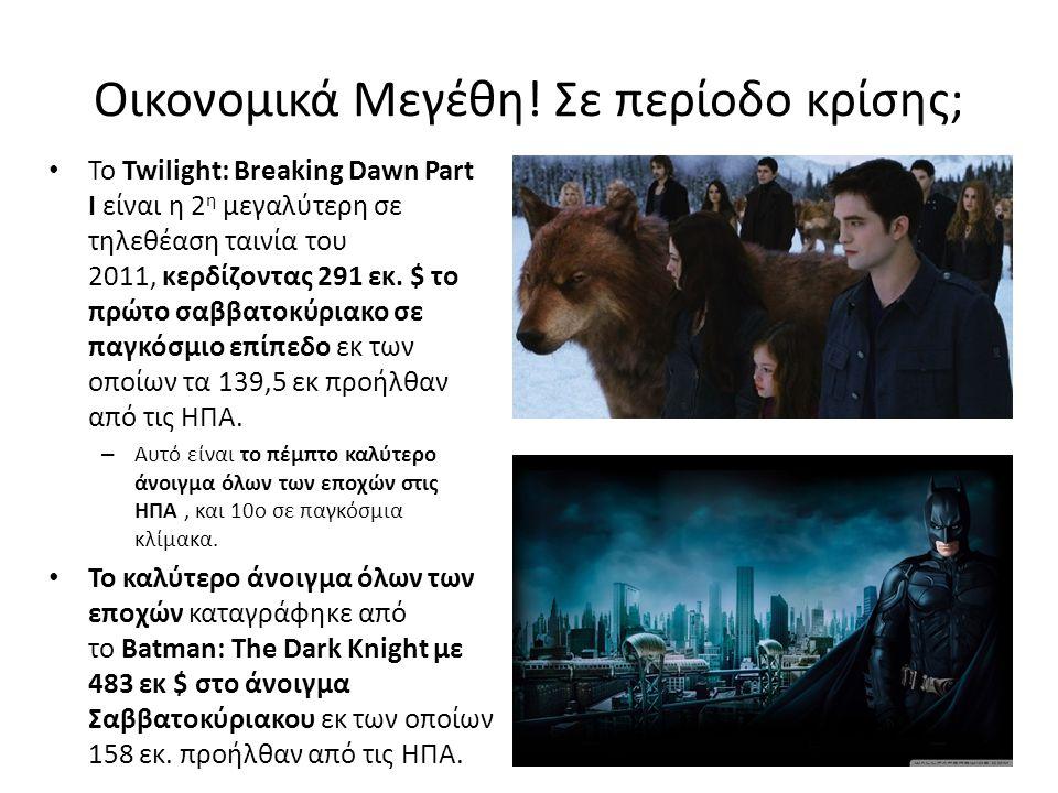 Οικονομικά Μεγέθη! Σε περίοδο κρίσης; • Το Twilight: Breaking Dawn Part I είναι η 2 η μεγαλύτερη σε τηλεθέαση ταινία του 2011, κερδίζοντας 291 εκ. $ τ