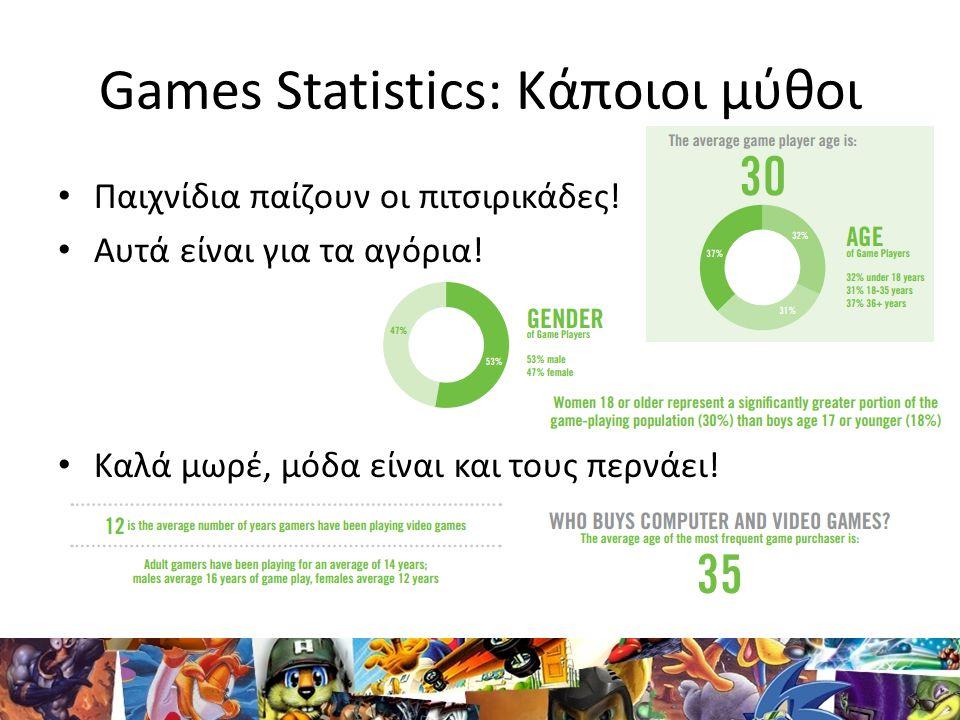 Games Statistics: Κάποιοι μύθοι • Παιχνίδια παίζουν οι πιτσιρικάδες! • Αυτά είναι για τα αγόρια! • Καλά μωρέ, μόδα είναι και τους περνάει!