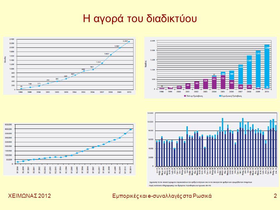 ΧΕΙΜΩΝΑΣ 2012 Εμπορικές και e-συναλλαγές στα Ρωσικά 2 Η αγορά του διαδικτύου