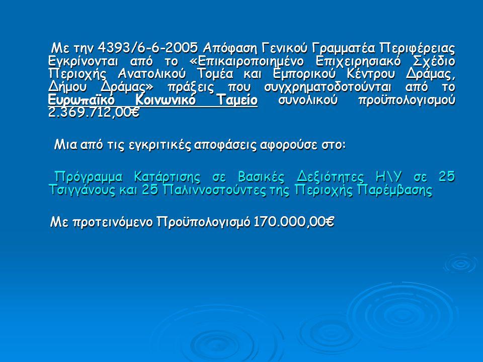 Με την 4393/6-6-2005 Απόφαση Γενικού Γραμματέα Περιφέρειας Εγκρίνονται από το «Επικαιροποιημένο Επιχειρησιακό Σχέδιο Περιοχής Ανατολικού Τομέα και Εμπορικού Κέντρου Δράμας, Δήμου Δράμας» πράξεις που συγχρηματοδοτούνται από το Ευρωπαϊκό Κοινωνικό Ταμείο συνολικού προϋπολογισμού 2.369.712,00€ Με την 4393/6-6-2005 Απόφαση Γενικού Γραμματέα Περιφέρειας Εγκρίνονται από το «Επικαιροποιημένο Επιχειρησιακό Σχέδιο Περιοχής Ανατολικού Τομέα και Εμπορικού Κέντρου Δράμας, Δήμου Δράμας» πράξεις που συγχρηματοδοτούνται από το Ευρωπαϊκό Κοινωνικό Ταμείο συνολικού προϋπολογισμού 2.369.712,00€ Μια από τις εγκριτικές αποφάσεις αφορούσε στο: Μια από τις εγκριτικές αποφάσεις αφορούσε στο: Πρόγραμμα Κατάρτισης σε Βασικές Δεξιότητες Η\Υ σε 25 Τσιγγάνους και 25 Παλιννοστούντες της Περιοχής Παρέμβασης Πρόγραμμα Κατάρτισης σε Βασικές Δεξιότητες Η\Υ σε 25 Τσιγγάνους και 25 Παλιννοστούντες της Περιοχής Παρέμβασης Με προτεινόμενο Προϋπολογισμό 170.000,00€ Με προτεινόμενο Προϋπολογισμό 170.000,00€