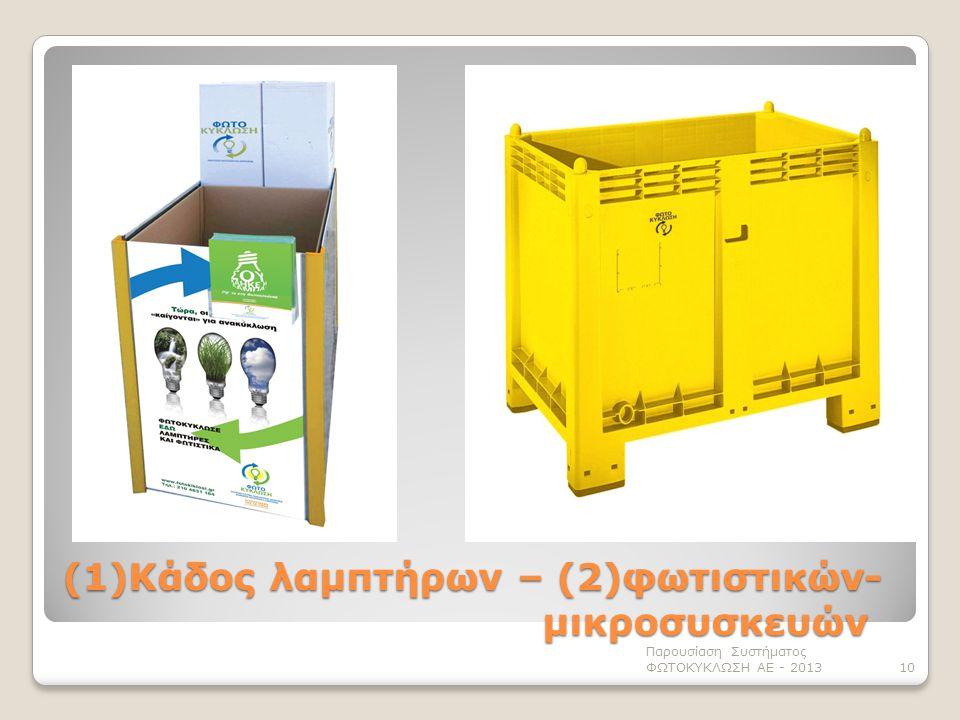 (1)Κάδος λαμπτήρων – (2)φωτιστικών- μικροσυσκευών Παρουσίαση Συστήματος ΦΩΤΟΚΥΚΛΩΣΗ ΑΕ - 201310