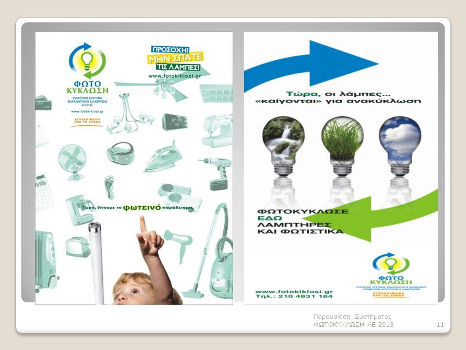 Παρουσίαση Συστήματος ΦΩΤΟΚΥΚΛΩΣΗ ΑΕ 201311