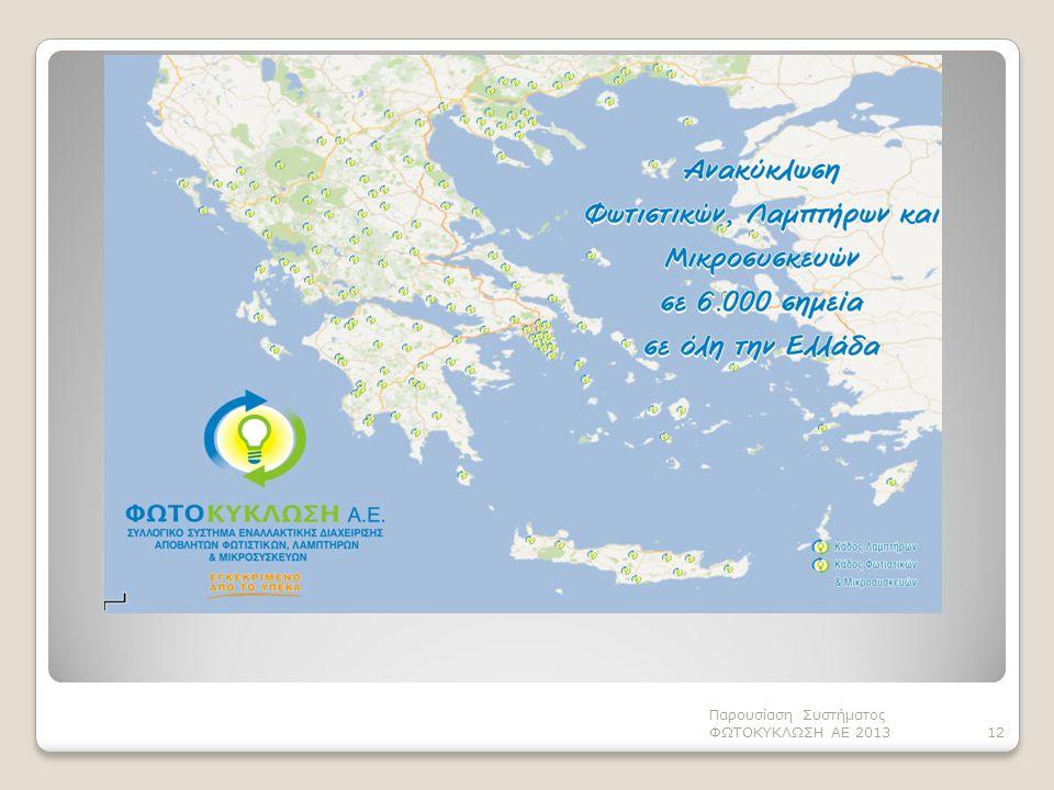 Παρουσίαση Συστήματος ΦΩΤΟΚΥΚΛΩΣΗ ΑΕ 201312