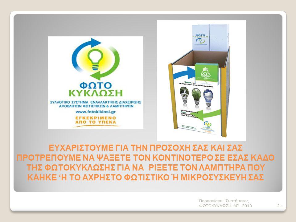 Παρουσίαση Συστήματος ΦΩΤΟΚΥΚΛΩΣΗ ΑΕ- 201321.