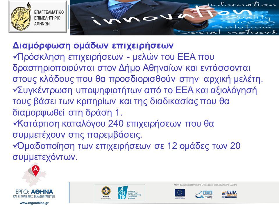 Διαμόρφωση ομάδων επιχειρήσεων  Πρόσκληση επιχειρήσεων - μελών του ΕΕΑ που δραστηριοποιούνται στον Δήμο Αθηναίων και εντάσσονται στους κλάδους που θα