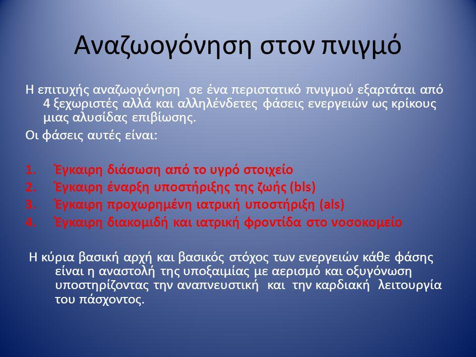 Aναζωογόνηση στον πνιγμό Η επιτυχής αναζωογόνηση σε ένα περιστατικό πνιγμού εξαρτάται από 4 ξεχωριστές αλλά και αλληλένδετες φάσεις ενεργειών ως κρίκο