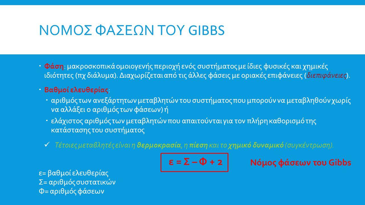 ΝΟΜΟΣ ΦΑΣΕΩΝ ΤΟΥ GIBBS  Φάση: μακροσκοπικά ομοιογενής περιοχή ενός συστήματος με ίδιες φυσικές και χημικές ιδιότητες (πχ διάλυμα). Διαχωρίζεται από τ