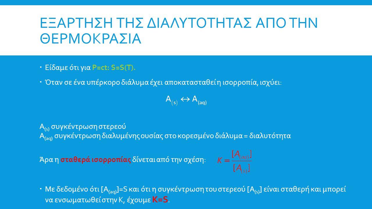ΕΞΑΡΤΗΣΗ ΤΗΣ ΔΙΑΛΥΤΟΤΗΤΑΣ ΑΠΟ ΤΗΝ ΘΕΡΜΟΚΡΑΣΙΑ  Είδαμε ότι για P=ct: S=S(T).  Όταν σε ένα υπέρκορο διάλυμα έχει αποκατασταθεί η ισορροπία, ισχύει: A