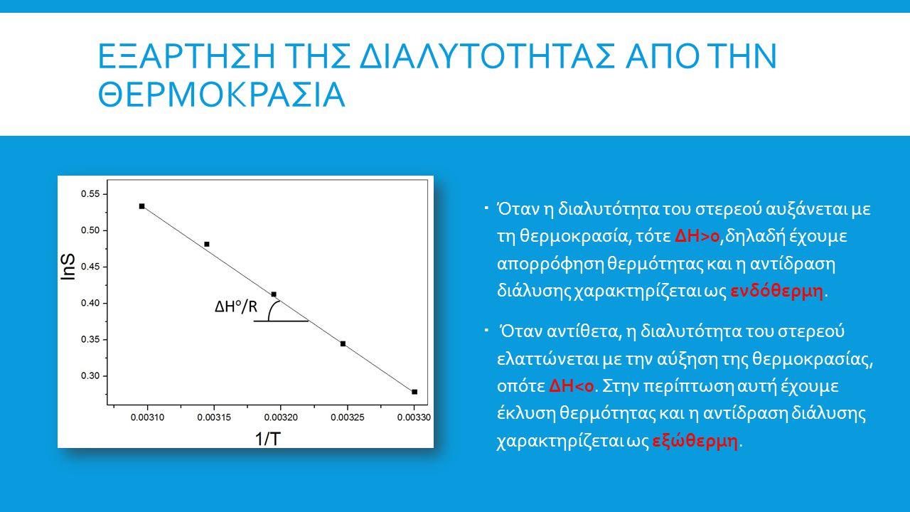 ΕΞΑΡΤΗΣΗ ΤΗΣ ΔΙΑΛΥΤΟΤΗΤΑΣ ΑΠΟ ΤΗΝ ΘΕΡΜΟΚΡΑΣΙΑ  Όταν η διαλυτότητα του στερεού αυξάνεται με τη θερμοκρασία, τότε ΔΗ>0,δηλαδή έχουμε απορρόφηση θερμότη