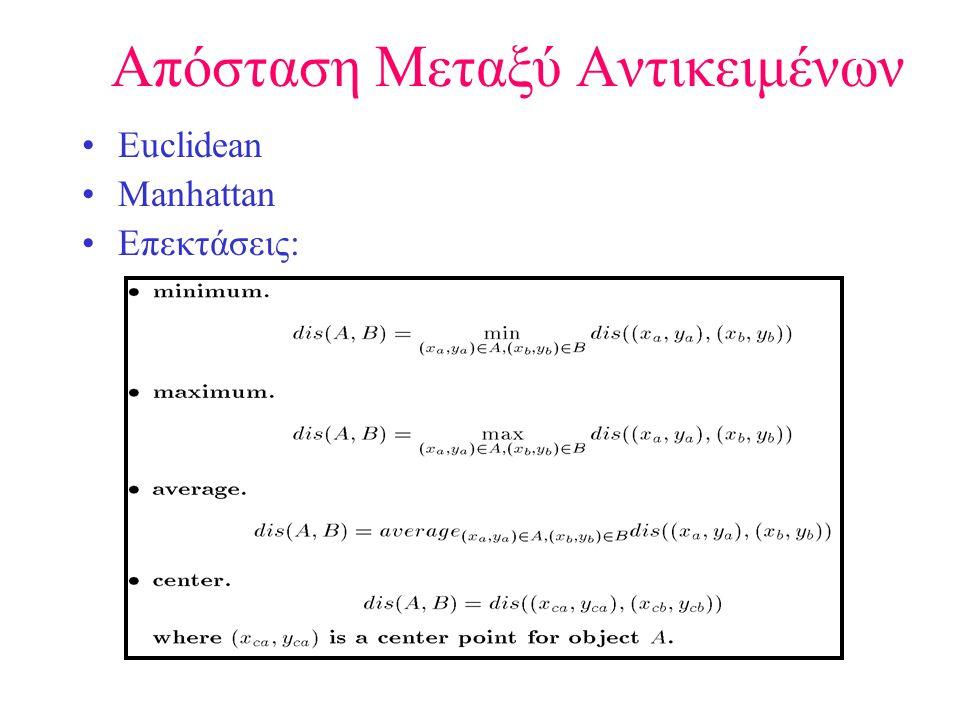 Απόσταση Μεταξύ Αντικειμένων •Euclidean •Manhattan •Επεκτάσεις: