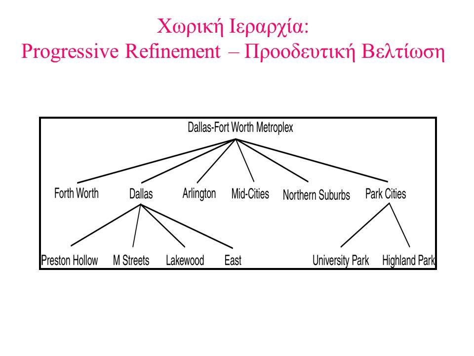 Χωρική Ιεραρχία: Progressive Refinement – Προοδευτική Βελτίωση
