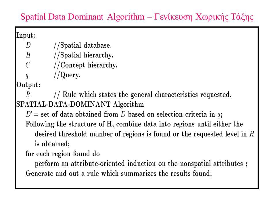 Spatial Data Dominant Algorithm – Γενίκευση Χωρικής Τάξης