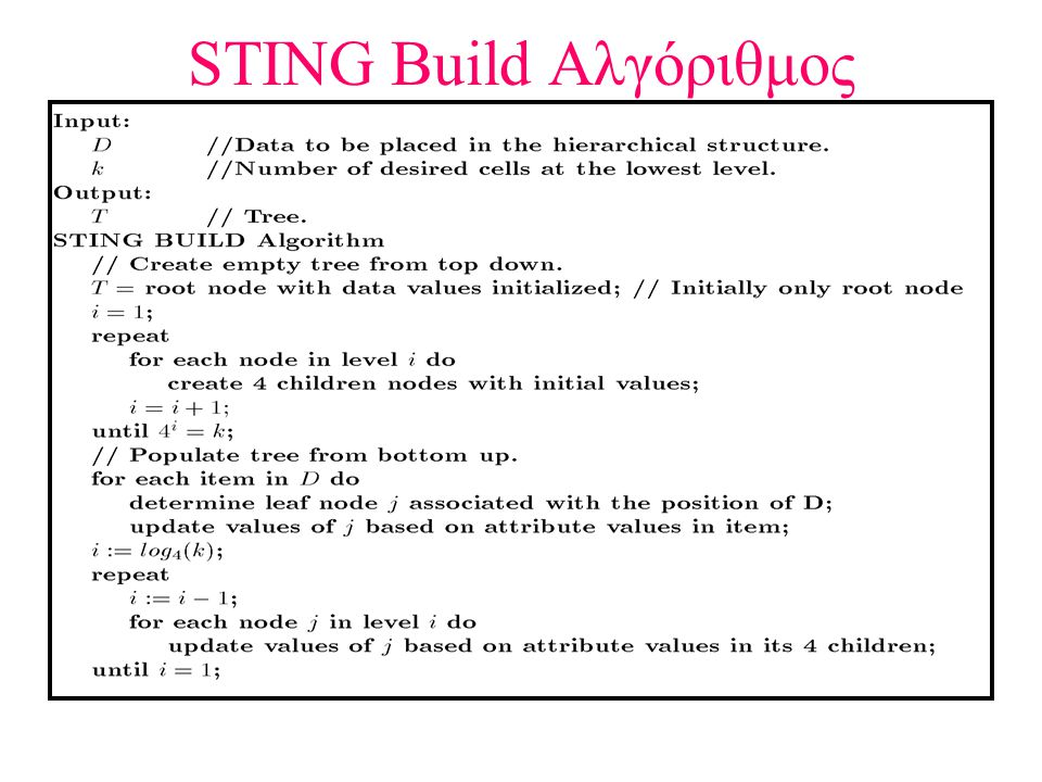 STING Build Αλγόριθμος