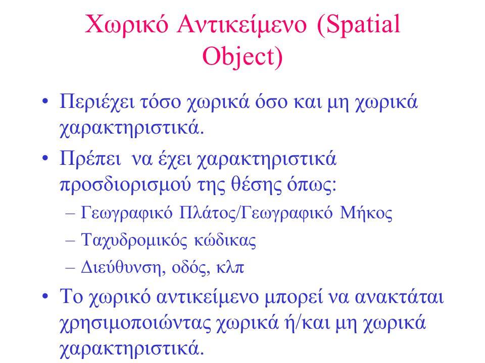Χωρικό Αντικείμενο (Spatial Object) •Περιέχει τόσο χωρικά όσο και μη χωρικά χαρακτηριστικά.