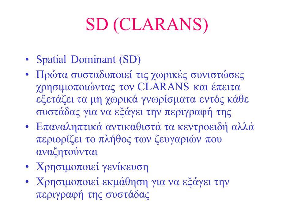 SD (CLARANS) •Spatial Dominant (SD) •Πρώτα συσταδοποιεί τις χωρικές συνιστώσες χρησιμοποιώντας τον CLARANS και έπειτα εξετάζει τα μη χωρικά γνωρίσματα εντός κάθε συστάδας για να εξάγει την περιγραφή της •Επαναληπτικά αντικαθιστά τα κεντροειδή αλλά περιορίζει το πλήθος των ζευγαριών που αναζητούνται •Χρησιμοποιεί γενίκευση •Χρησιμοποιεί εκμάθηση για να εξάγει την περιγραφή της συστάδας