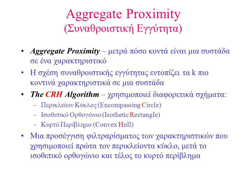 Aggregate Proximity (Συναθροιστική Εγγύτητα) •Aggregate Proximity – μετρά πόσο κοντά είναι μια συστάδα σε ένα χαρακτηριστικό •Η σχέση συναθροιστικής εγγύτητας εντοπίζει τα k πιο κοντινά χαρακτηριστικά σε μια συστάδα •The CRH Algorithm – χρησιμοποιεί διαφορετικά σχήματα: –Περικλείων Κύκλος (Encompassing Circle) –Ισοθετικό Ορθογώνιο (Isothetic Rectangle) –Κυρτό Περίβλημα (Convex Hull) •Μια προσέγγιση φιλτραρίσματος των χαρακτηριστικών που χρησιμοποιεί πρώτα τον περικλείοντα κύκλο, μετά το ισοθετικό ορθογώνιο και τέλος το κυρτό περίβλημα